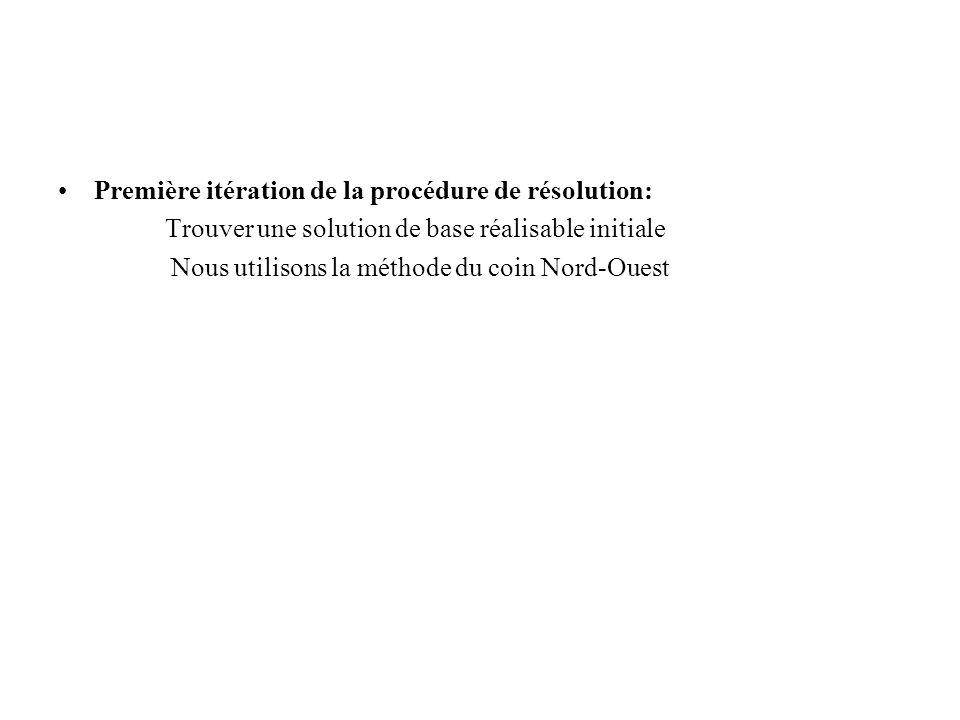 Première itération de la procédure de résolution: