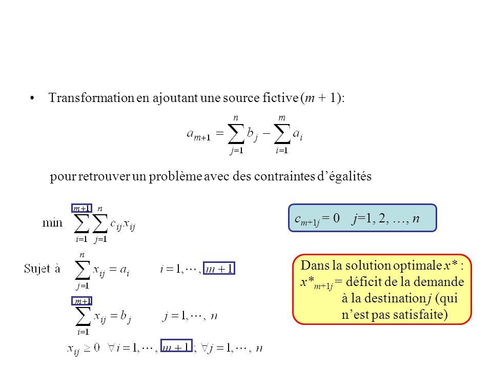 Transformation en ajoutant une source fictive (m + 1):