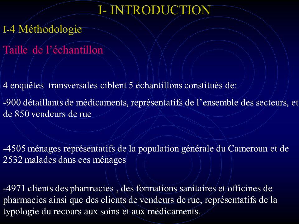 I- INTRODUCTION Taille de l'échantillon I-4 Méthodologie
