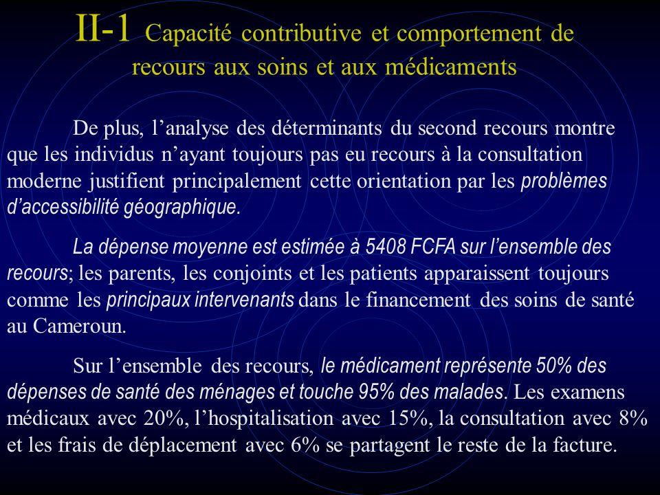 II-1 Capacité contributive et comportement de recours aux soins et aux médicaments