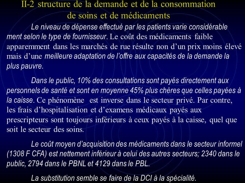 II-2 structure de la demande et de la consommation de soins et de médicaments