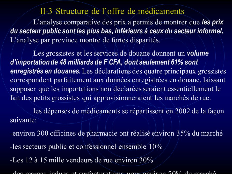 II-3 Structure de l'offre de médicaments