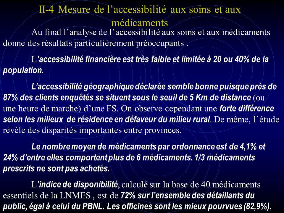 II-4 Mesure de l'accessibilité aux soins et aux médicaments