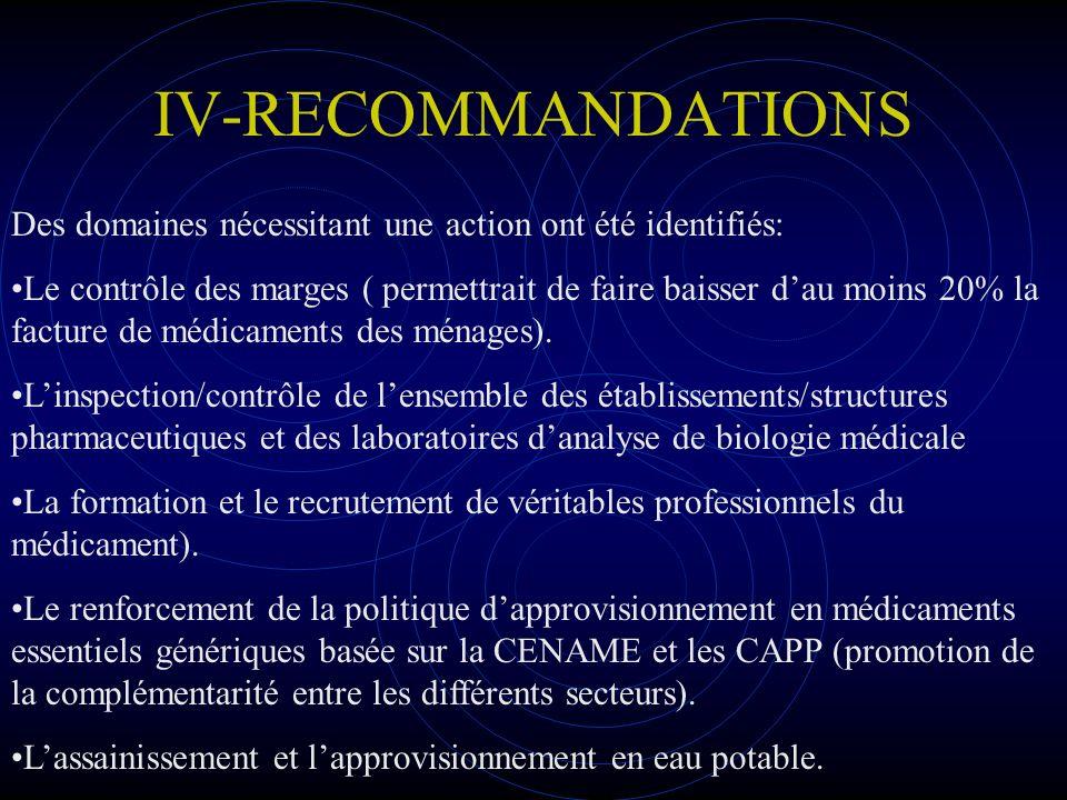 IV-RECOMMANDATIONS Des domaines nécessitant une action ont été identifiés: