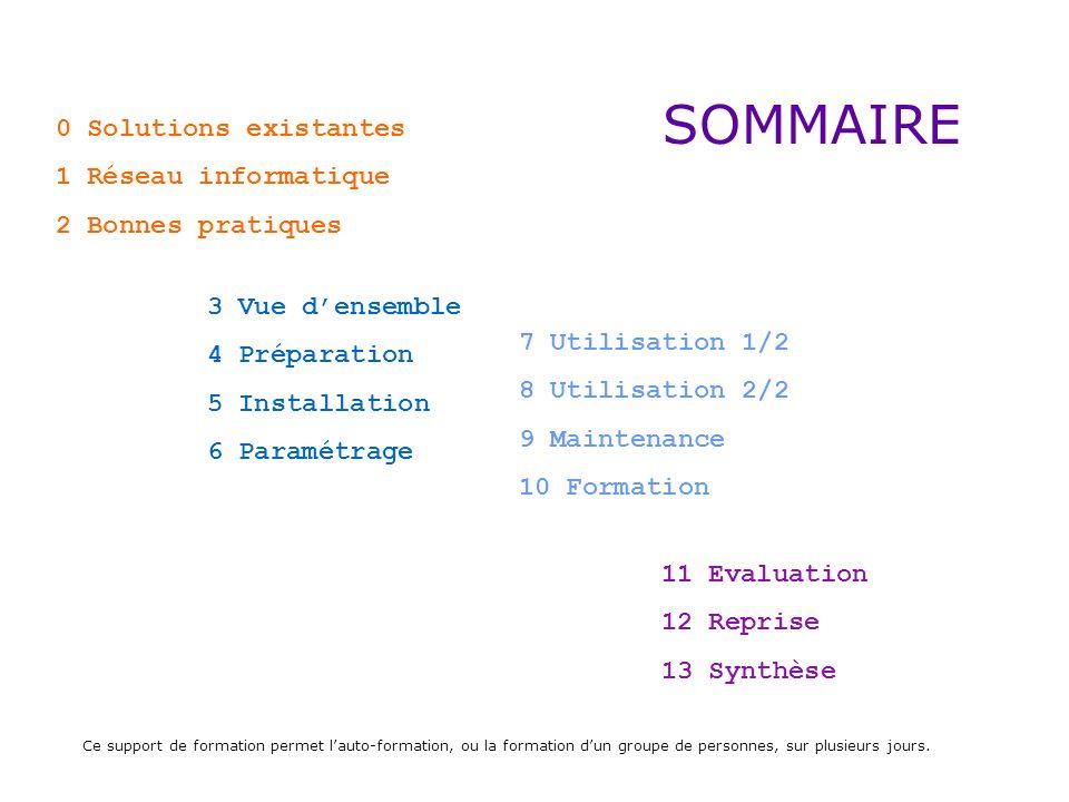 SOMMAIRE 0 Solutions existantes 1 Réseau informatique