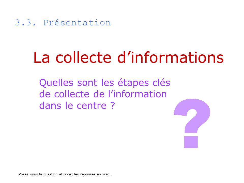 La collecte d'informations 3.3. Présentation