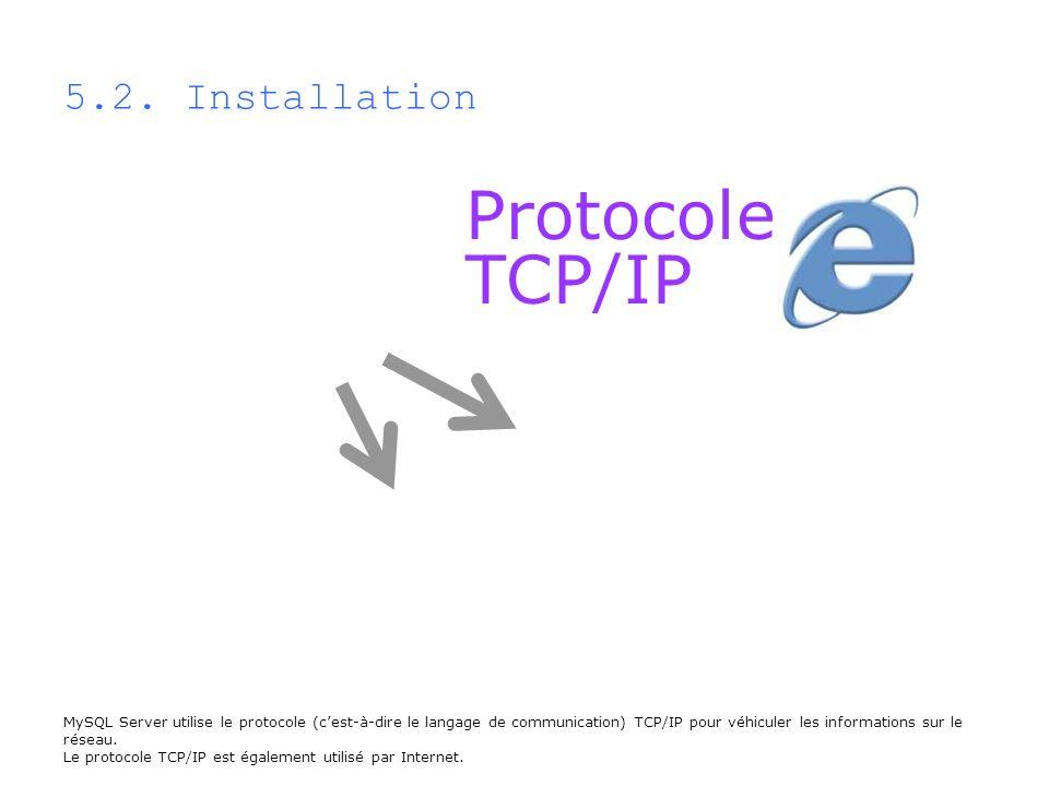 ProtocoleTCP/IP 5.2. Installation