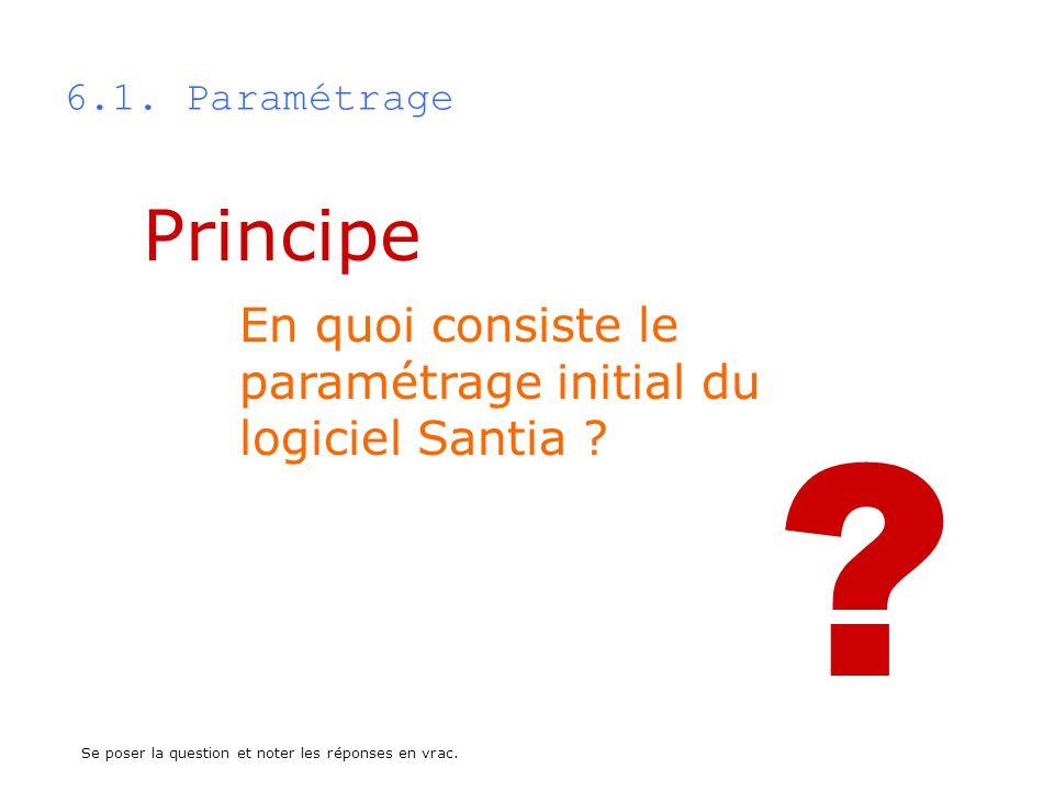 6.1. Paramétrage Principe. En quoi consiste le paramétrage initial du logiciel Santia