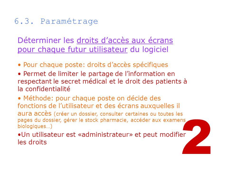 6.3. Paramétrage Déterminer les droits d'accès aux écrans pour chaque futur utilisateur du logiciel.