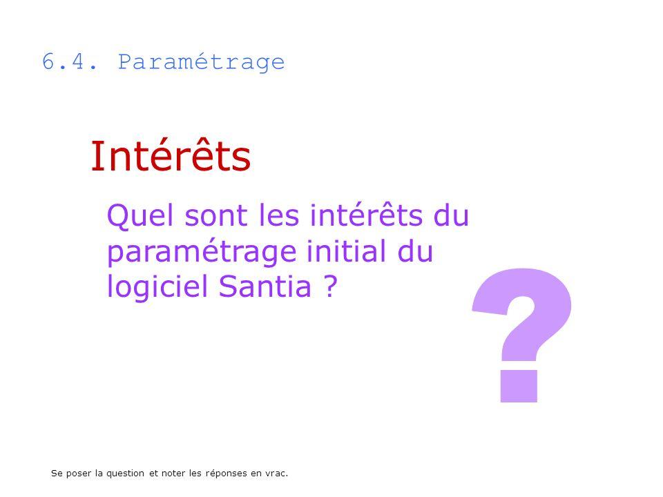 6.4. Paramétrage Intérêts. Quel sont les intérêts du paramétrage initial du logiciel Santia