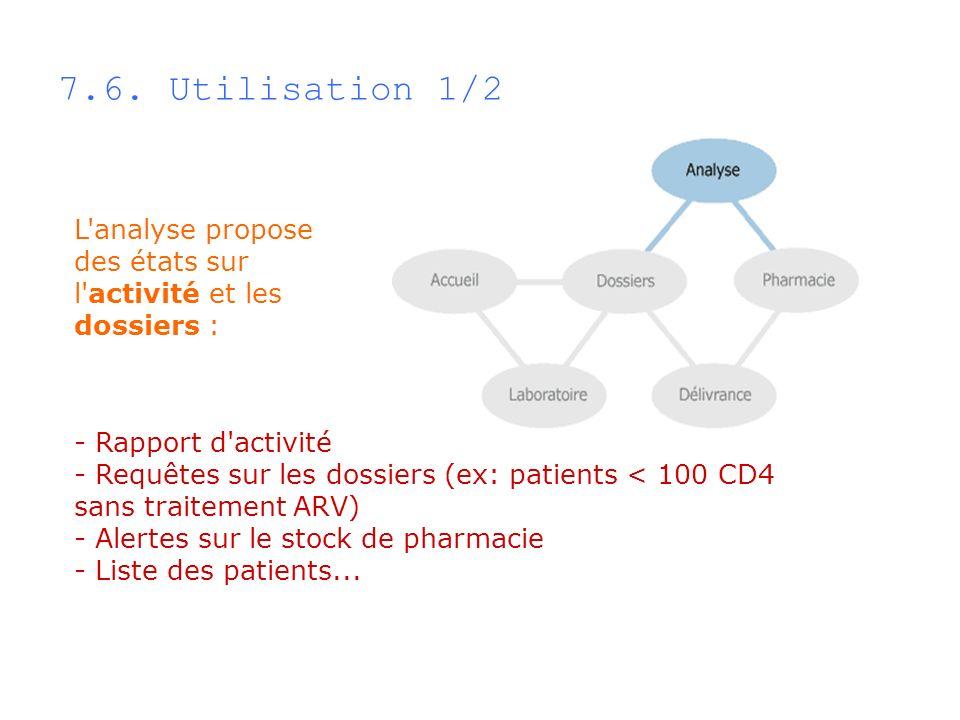 7.6. Utilisation 1/2 L analyse propose des états sur l activité et les dossiers :
