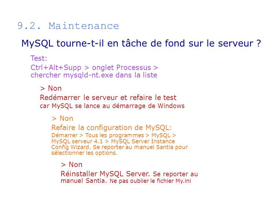 9.2. Maintenance MySQL tourne-t-il en tâche de fond sur le serveur
