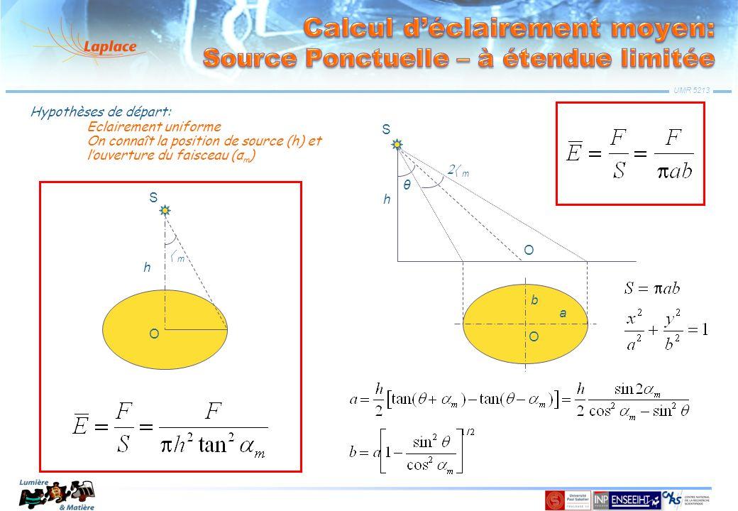 Calcul d'éclairement moyen: Source Ponctuelle – à étendue limitée