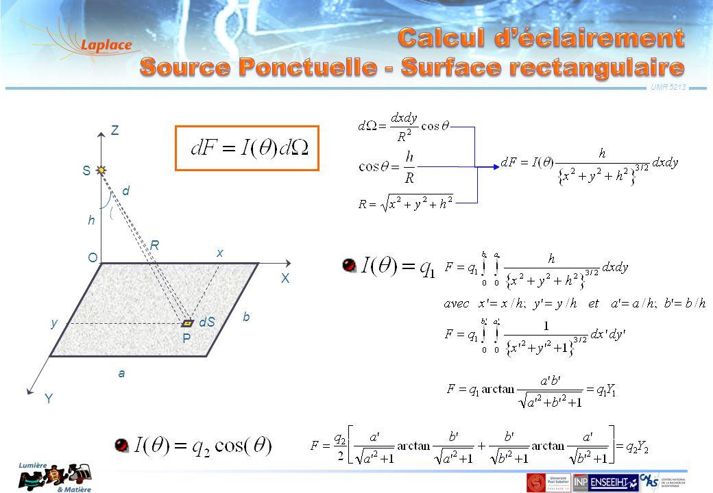 Calcul d'éclairement Source Ponctuelle - Surface rectangulaire