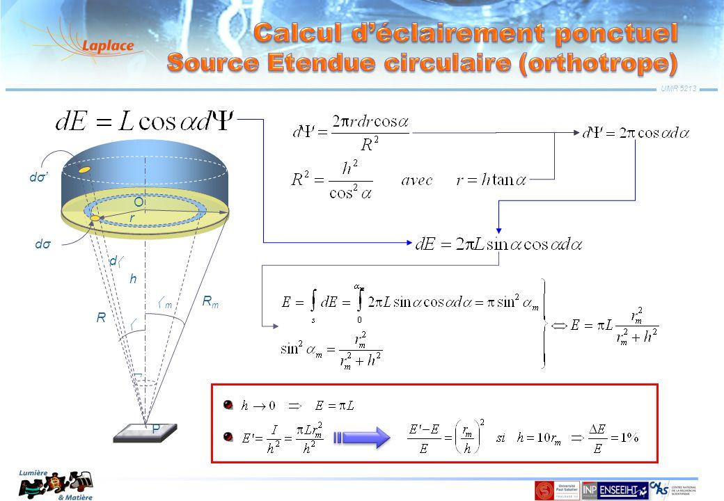 Calcul d'éclairement ponctuel Source Etendue circulaire (orthotrope)