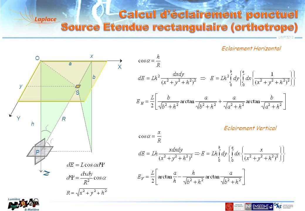 Calcul d'éclairement ponctuel Source Etendue rectangulaire (orthotrope)