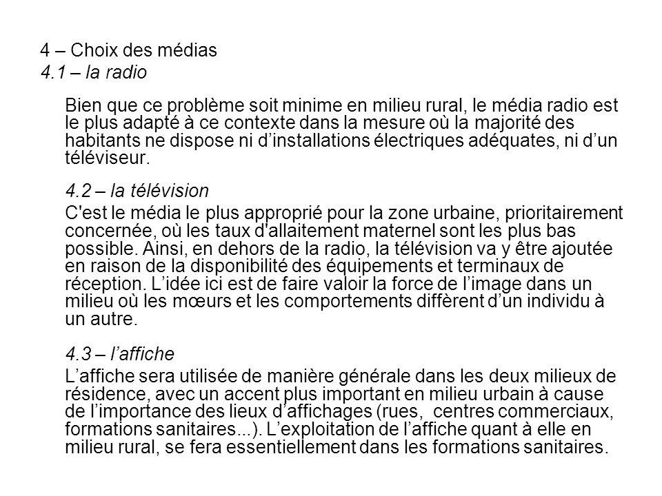 4 – Choix des médias4.1 – la radio.