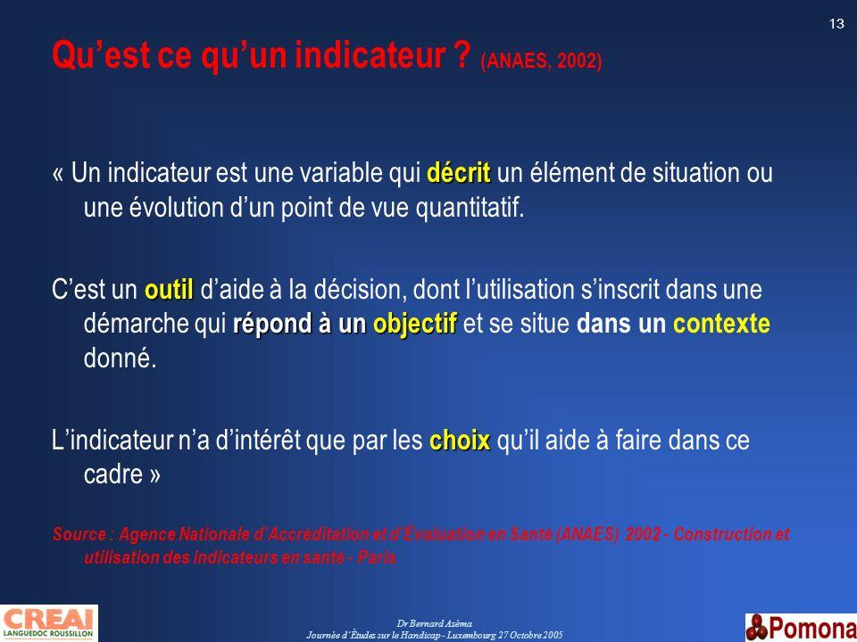 Qu'est ce qu'un indicateur (ANAES, 2002)