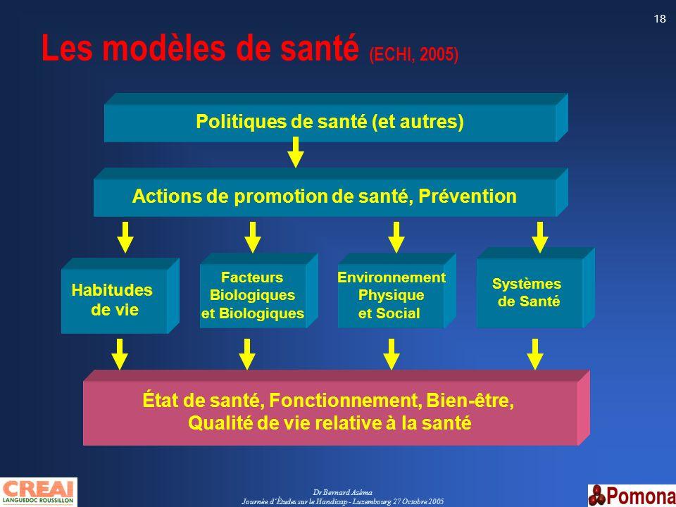 Les modèles de santé (ECHI, 2005)