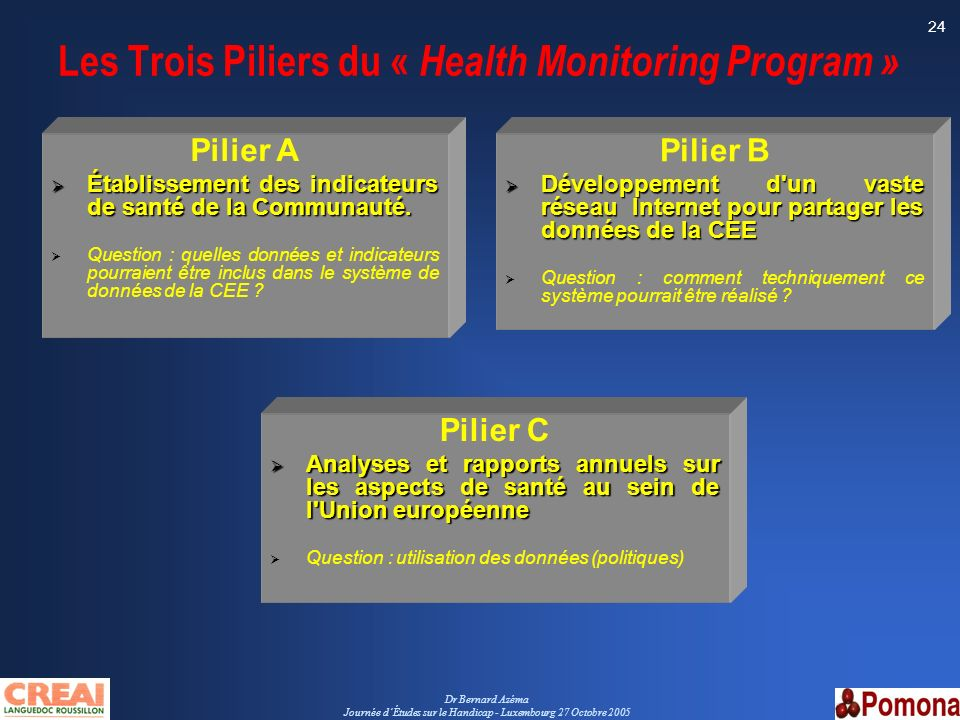 Les Trois Piliers du « Health Monitoring Program »