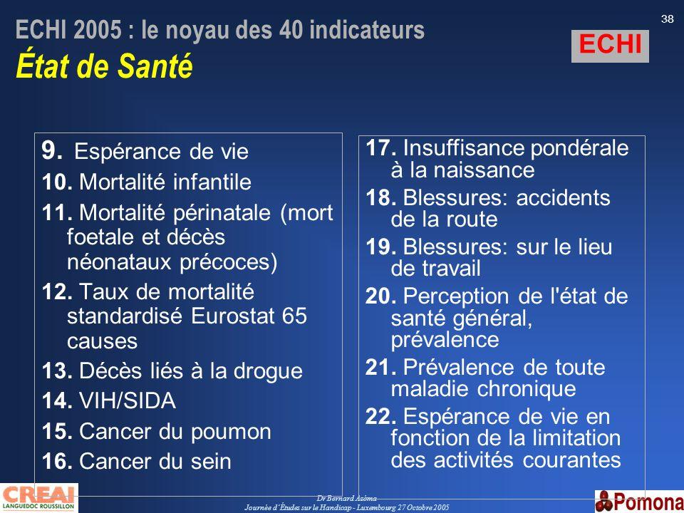 ECHI 2005 : le noyau des 40 indicateurs État de Santé