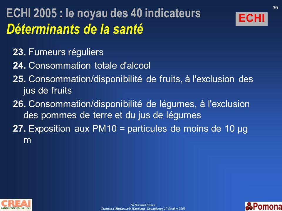 ECHI 2005 : le noyau des 40 indicateurs Déterminants de la santé