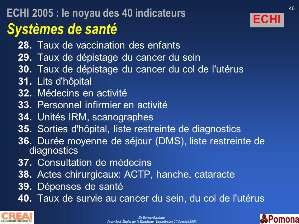 ECHI 2005 : le noyau des 40 indicateurs Systèmes de santé