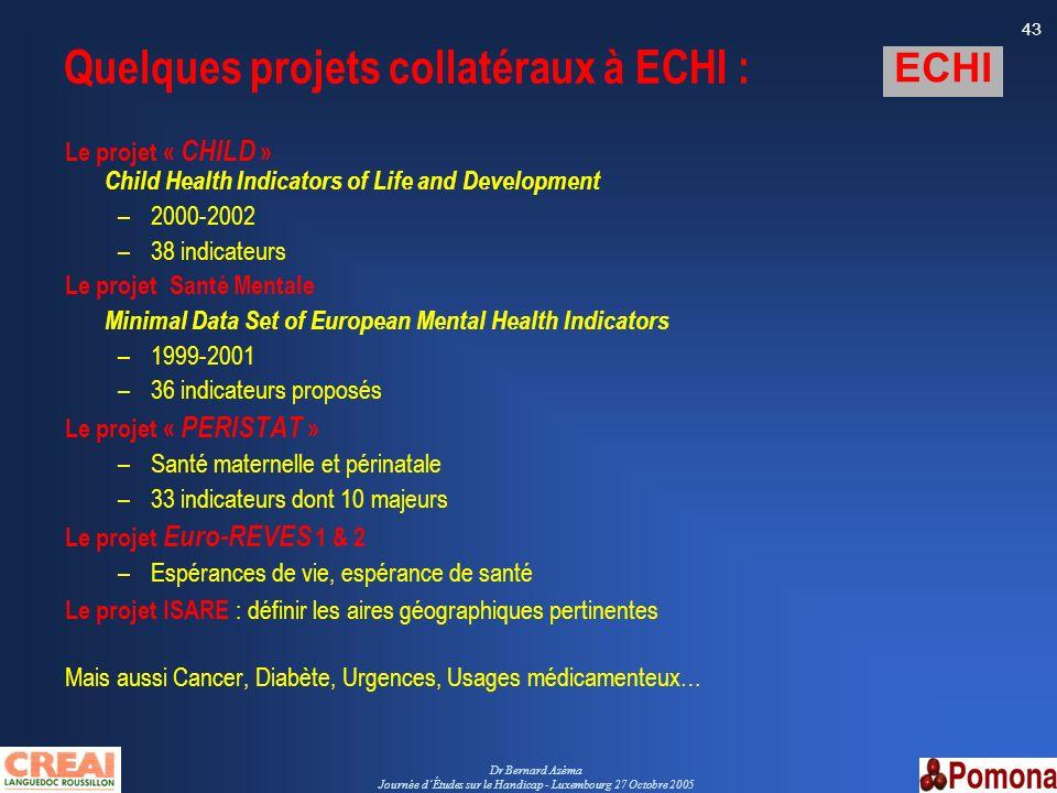 Quelques projets collatéraux à ECHI :