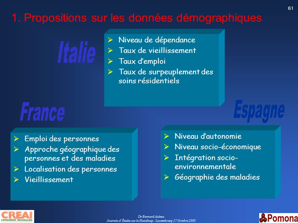 1. Propositions sur les données démographiques