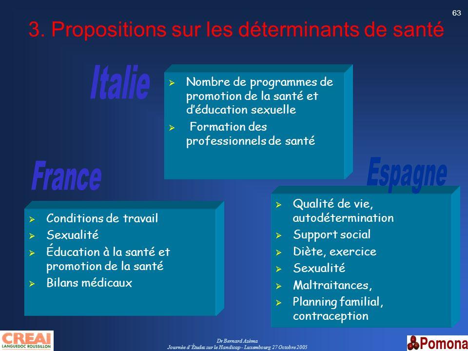 3. Propositions sur les déterminants de santé