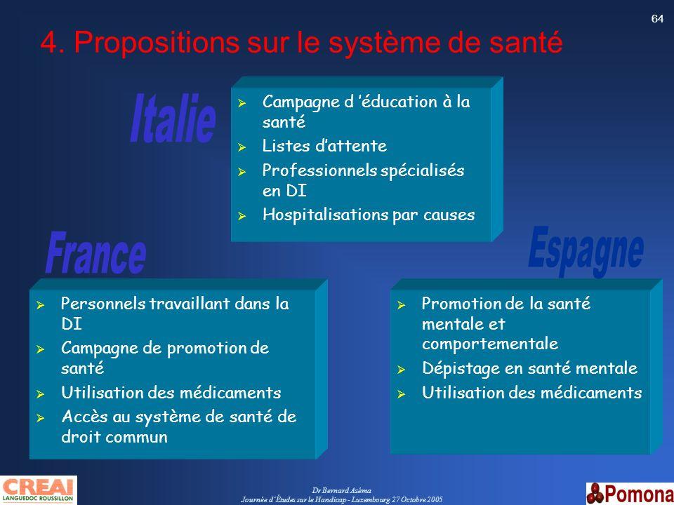 4. Propositions sur le système de santé