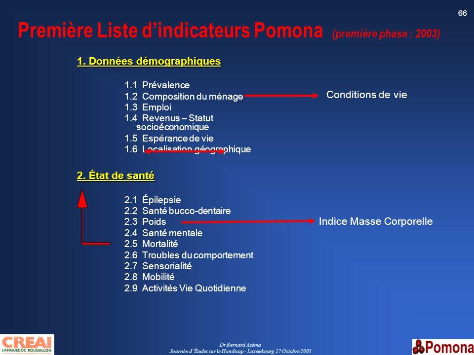 Première Liste d'indicateurs Pomona (première phase : 2003)