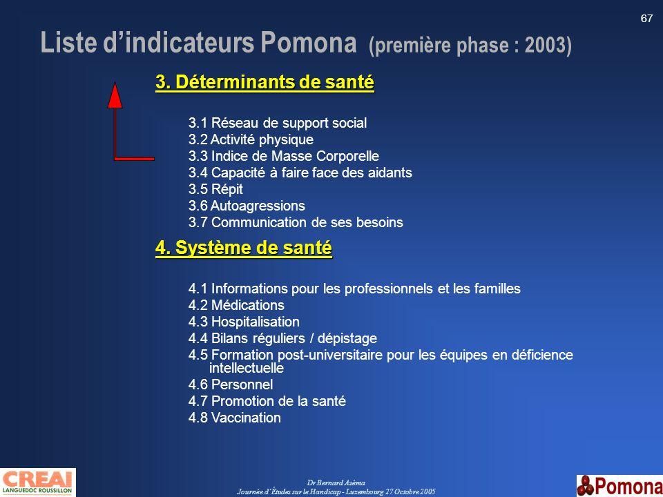 Liste d'indicateurs Pomona (première phase : 2003)