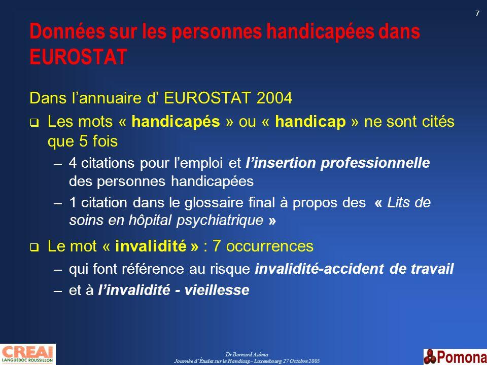 Données sur les personnes handicapées dans EUROSTAT