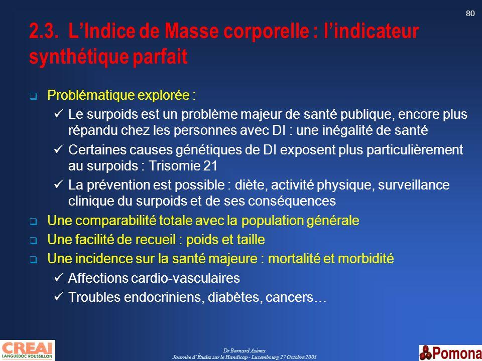 2.3. L'Indice de Masse corporelle : l'indicateur synthétique parfait