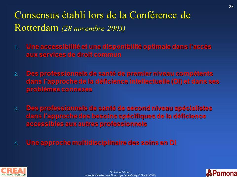 Consensus établi lors de la Conférence de Rotterdam (28 novembre 2003)