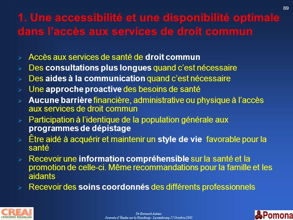 Journée d'Études sur le Handicap - Luxembourg 27 Octobre 2005