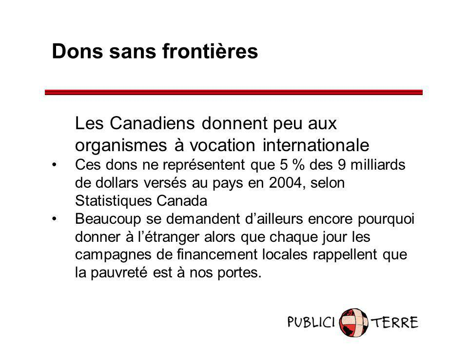 Dons sans frontièresLes Canadiens donnent peu aux organismes à vocation internationale.