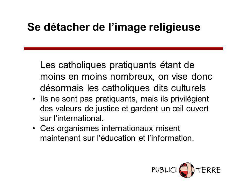 Se détacher de l'image religieuse