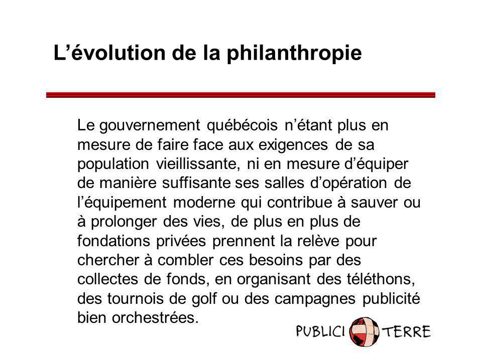 L'évolution de la philanthropie