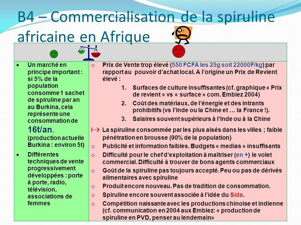 B4 – Commercialisation de la spiruline africaine en Afrique