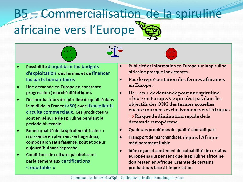 B5 – Commercialisation de la spiruline africaine vers l'Europe
