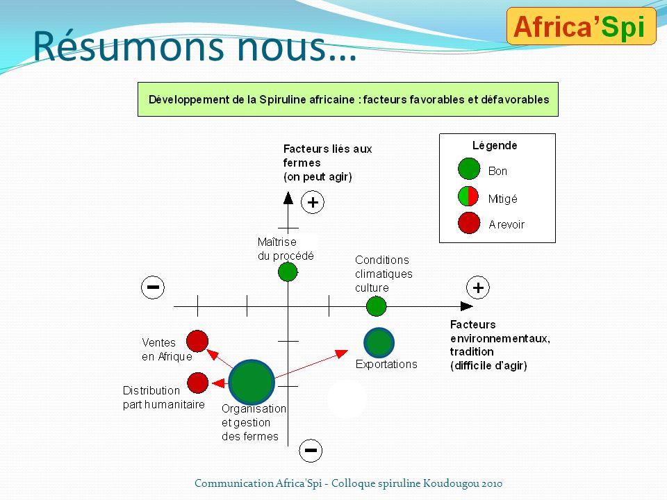 Résumons nous… Communication Africa Spi - Colloque spiruline Koudougou 2010