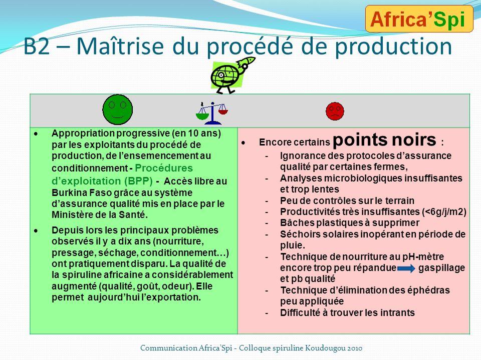 B2 – Maîtrise du procédé de production