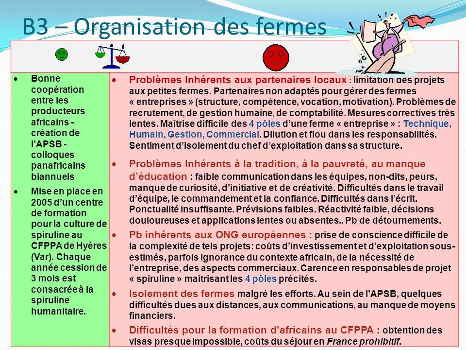 B3 – Organisation des fermes