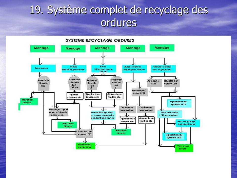 19. Système complet de recyclage des ordures