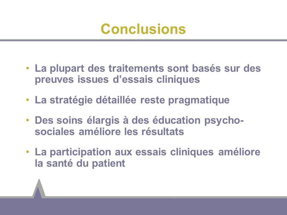 Conclusions La plupart des traitements sont basés sur des preuves issues d'essais cliniques. La stratégie détaillée reste pragmatique.