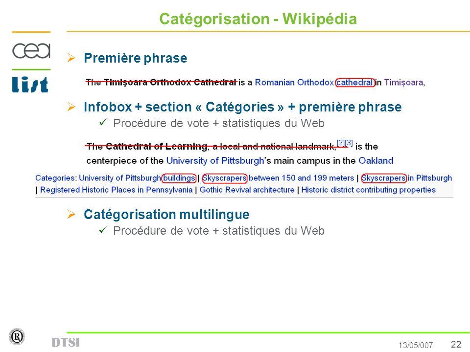 Catégorisation - Wikipédia