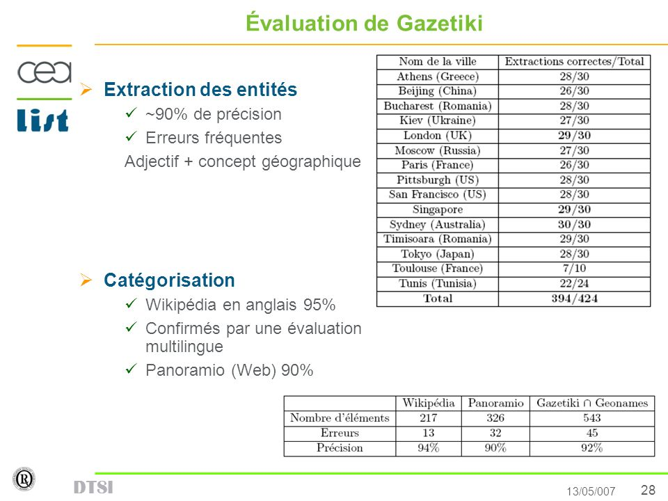 Évaluation de Gazetiki