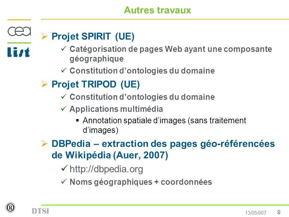 Autres travaux Projet SPIRIT (UE) Projet TRIPOD (UE)